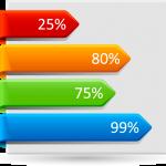 注目度が80%もUP!?インフォグラフィックでストーリーを効果的に伝える