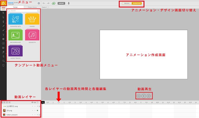 アニメーション動画作成