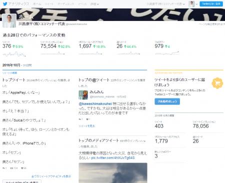 Twitterアナリティクス(ホーム画面)